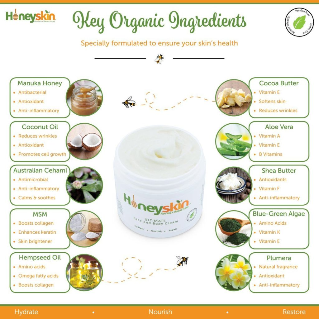 Ingredients used in products for Honeyskin Organics | The Champagne Supernova